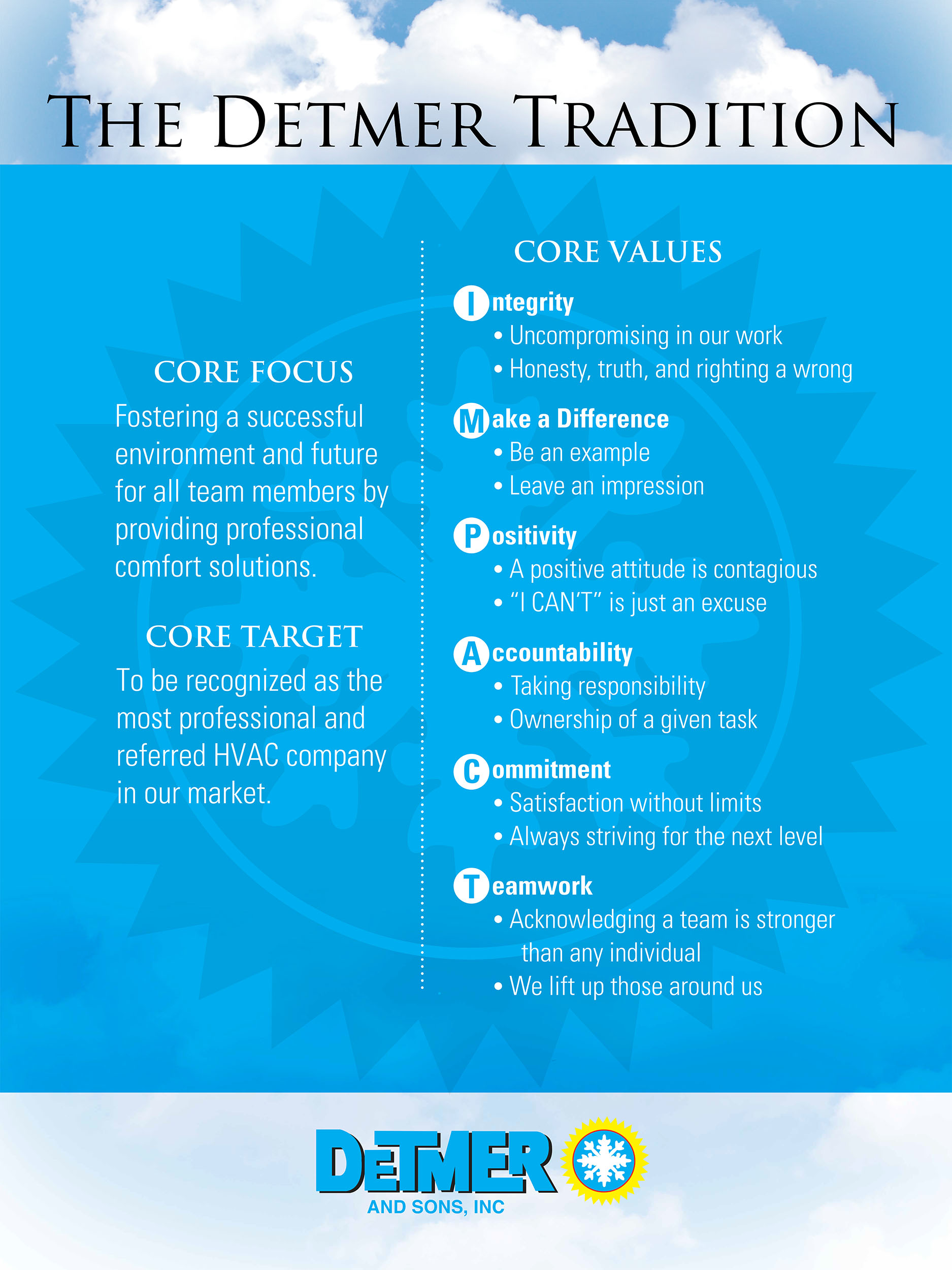 14458 Core Values II-11