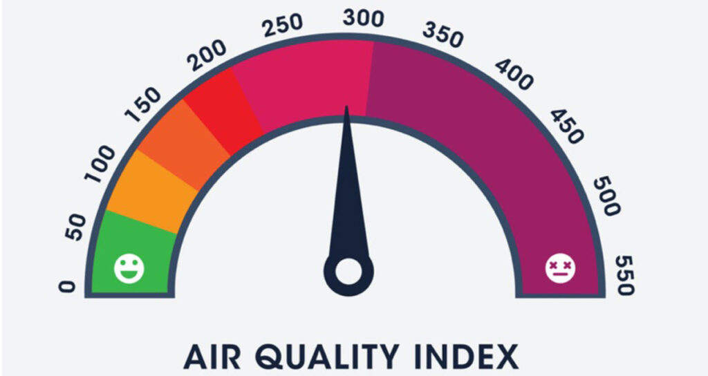 normal-air-quality-index